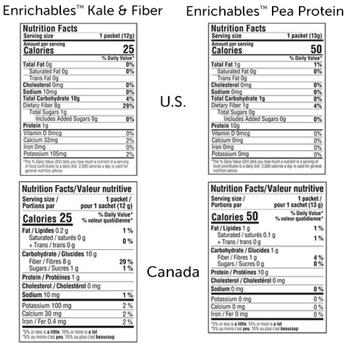 Enrichables™ Kale & Fiber and Pea Protein Set